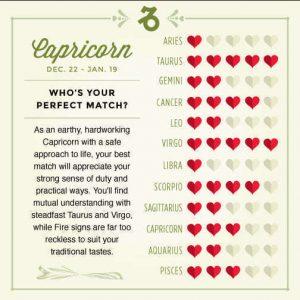 capricorn star sign compatibility